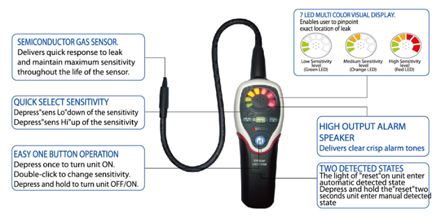 Microprocessor Control Electronic Gas Leak Detector Devices 7 Hours Battery Life