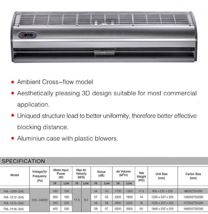 High Power Industrial Door Air Curtains For Insect Control Aluminum Alloy Case