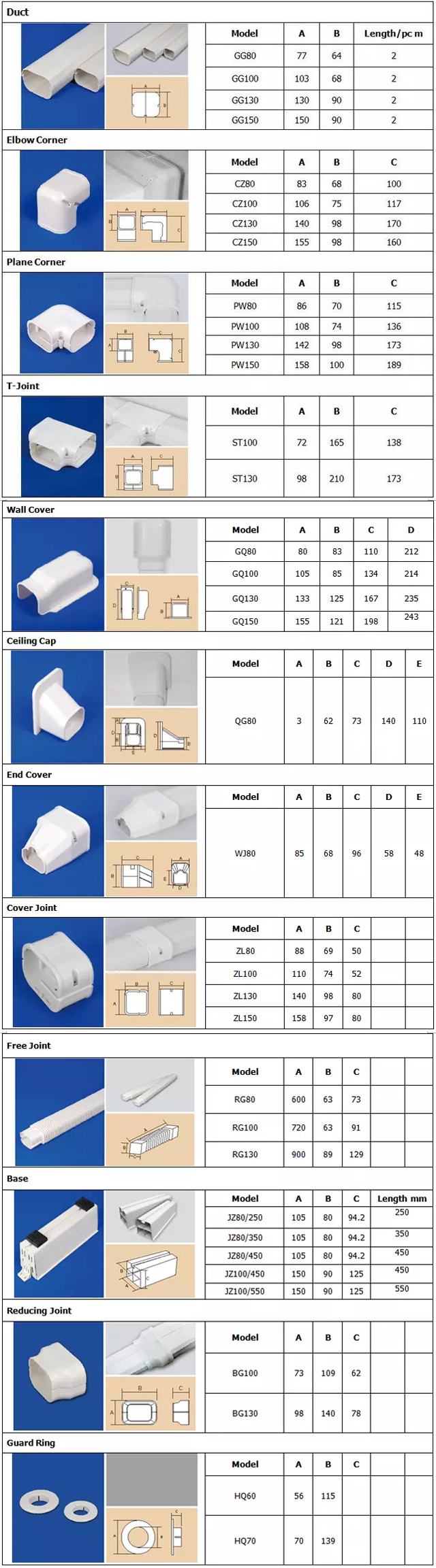 150mm White Air Conditioner Pipe Cover Parts AC Duct Fitting PVC Elbow Corner